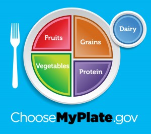 ChooseMyPlate.gov Website
