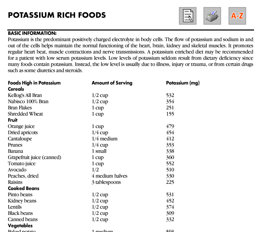 Bright image throughout potassium rich foods list printable
