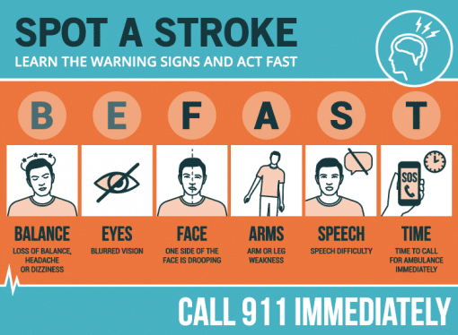 Be Prepared to Take FAST Action If You Suspect a Stroke