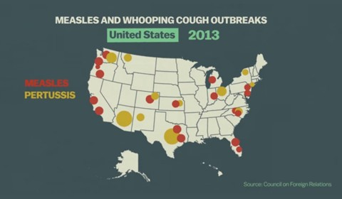 Can a measles outbreak tell us anything about vaccinations?